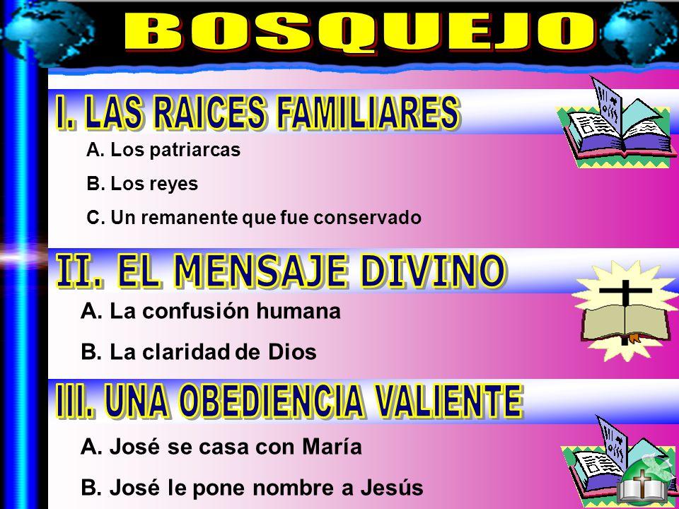 Bosquejo BOSQUEJO I. LAS RAICES FAMILIARES II. EL MENSAJE DIVINO