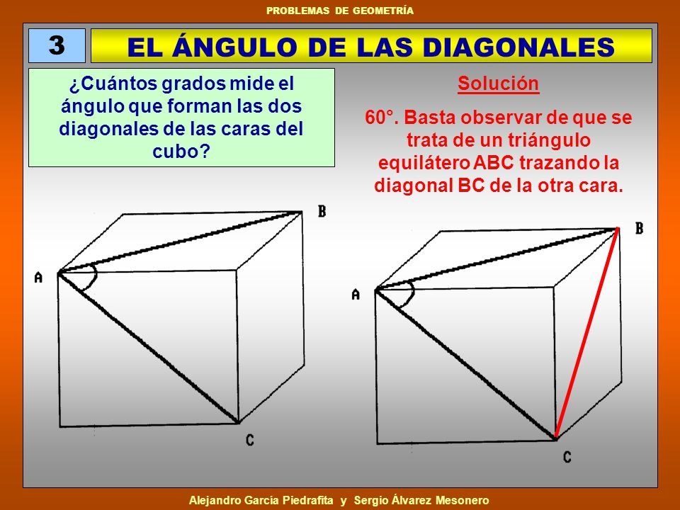EL ÁNGULO DE LAS DIAGONALES