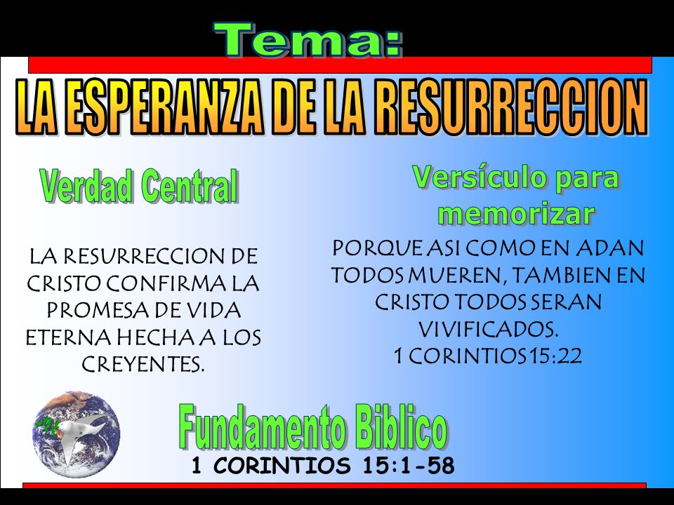 LA ESPERANZA DE LA RESURRECCION