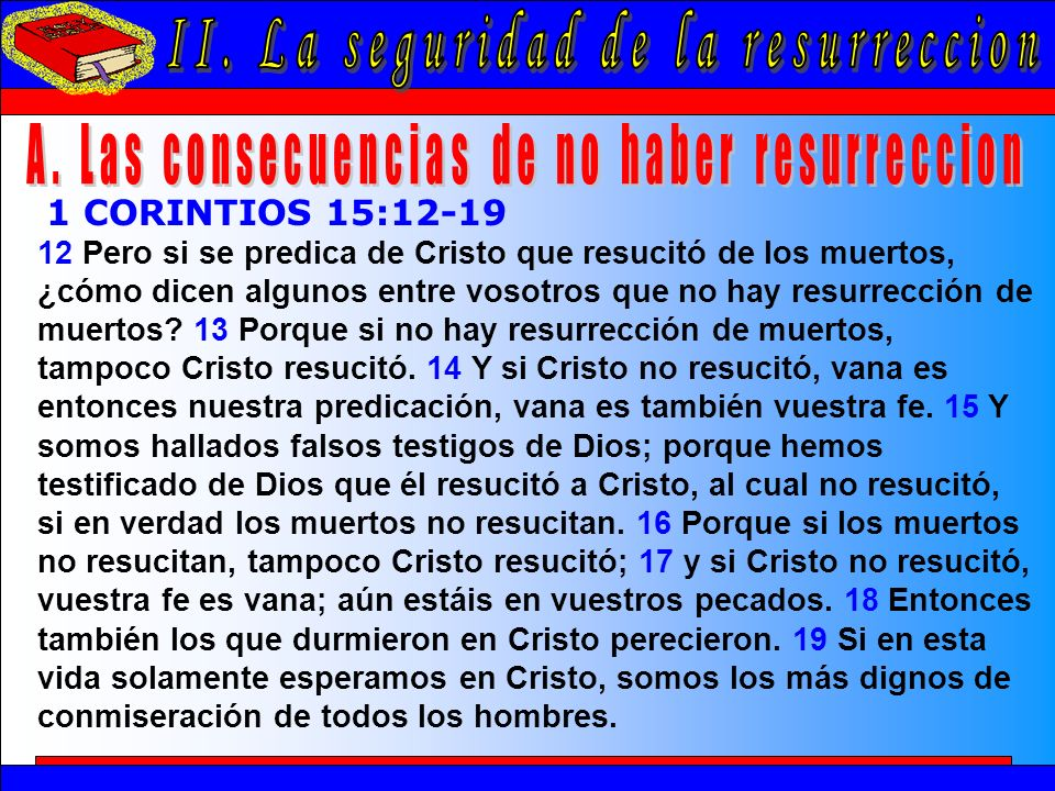 La Seguridad De La Resurrección A