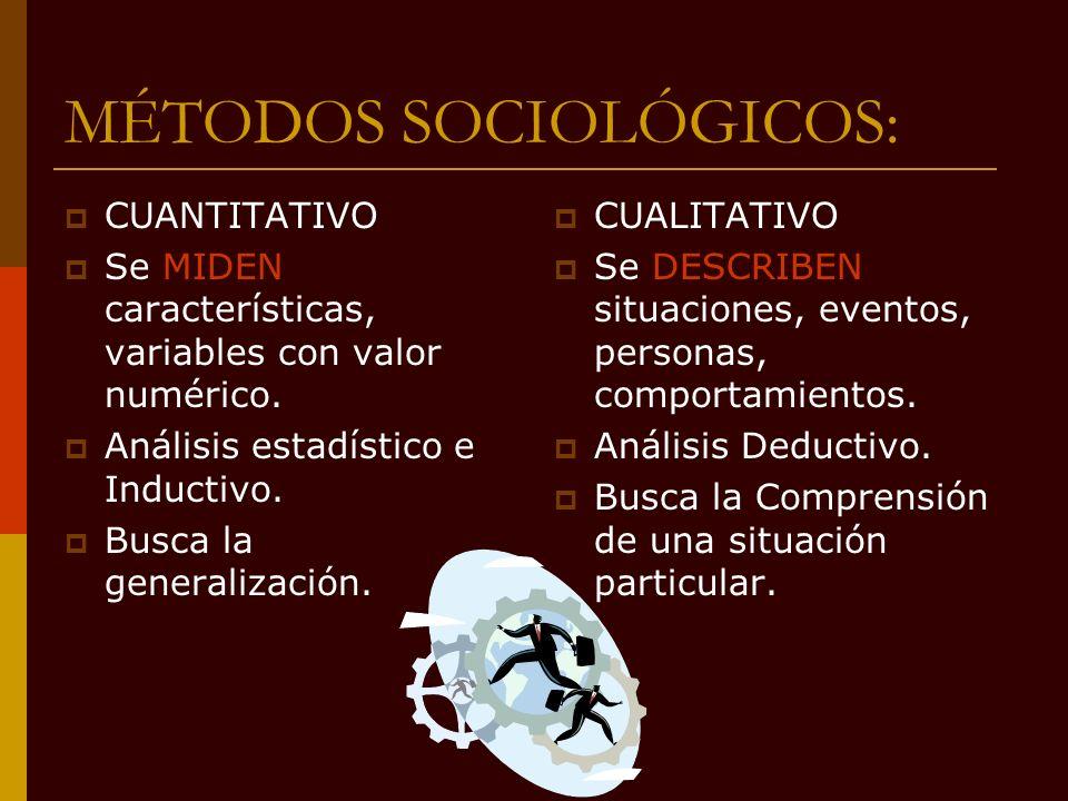 MÉTODOS SOCIOLÓGICOS: