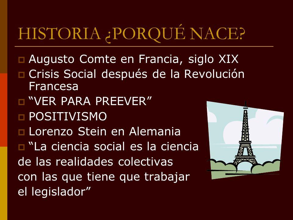 HISTORIA ¿PORQUÉ NACE Augusto Comte en Francia, siglo XIX