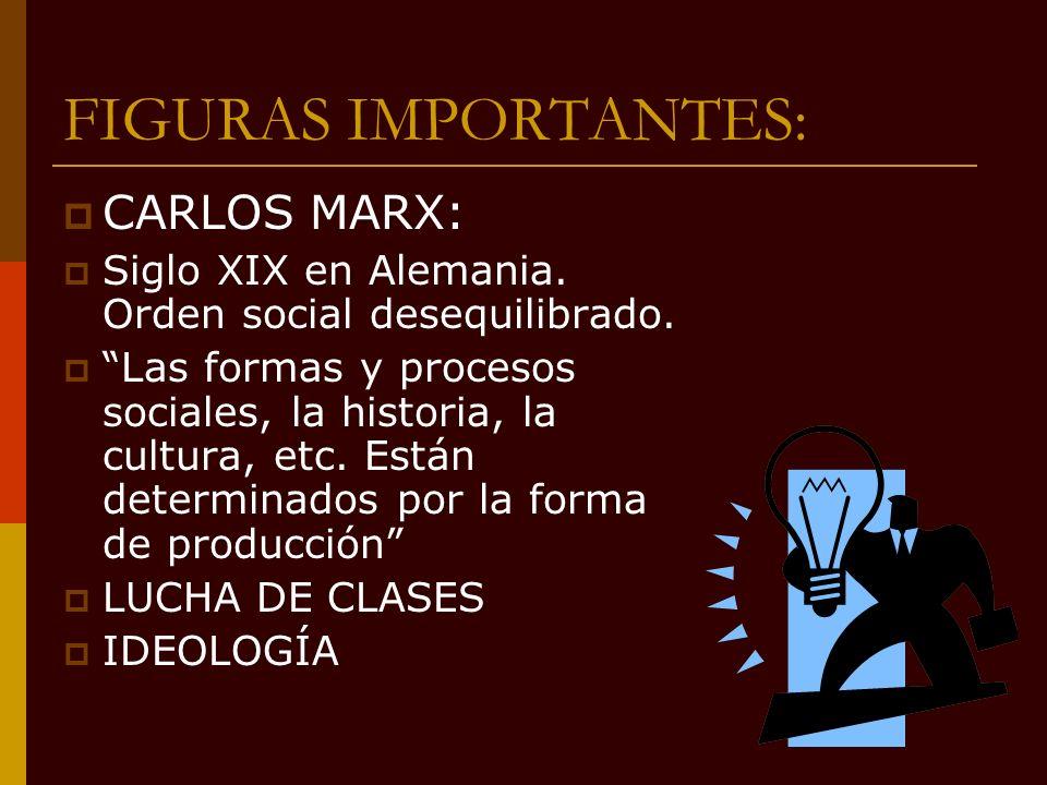 FIGURAS IMPORTANTES: CARLOS MARX: