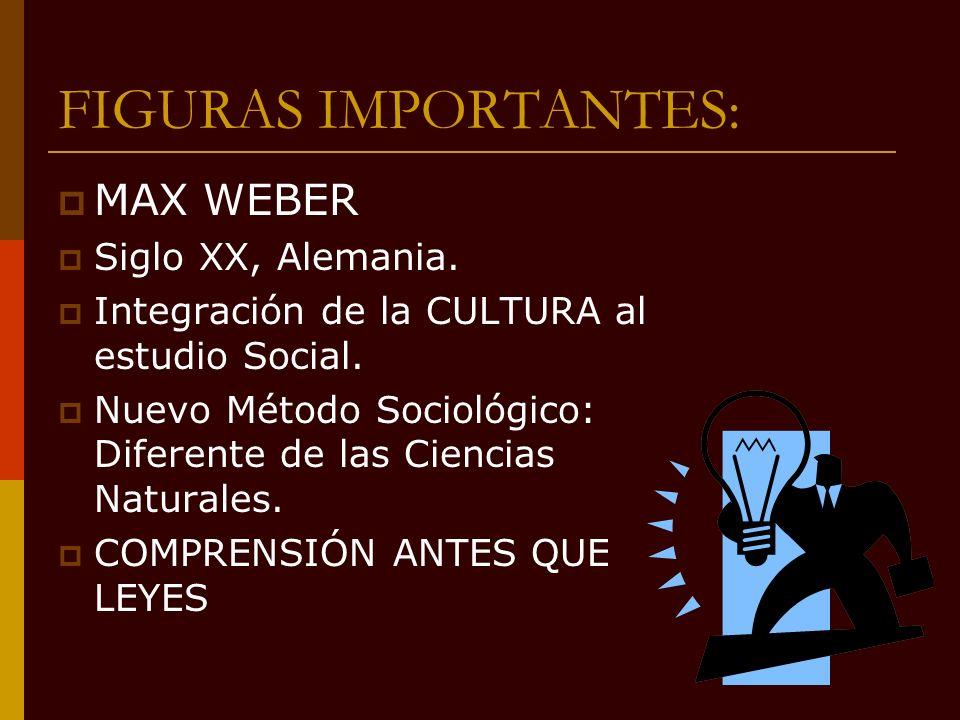 FIGURAS IMPORTANTES: MAX WEBER Siglo XX, Alemania.