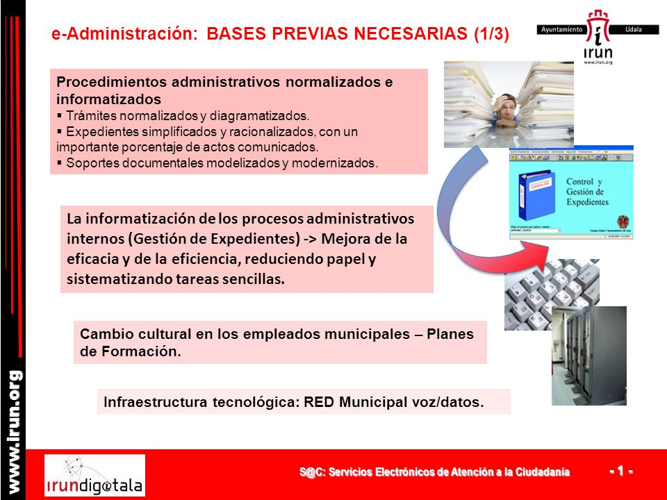e-Administración: BASES PREVIAS NECESARIAS (1/3)