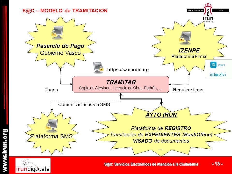 Pasarela de Pago IZENPE TRAMITAR AYTO IRUN