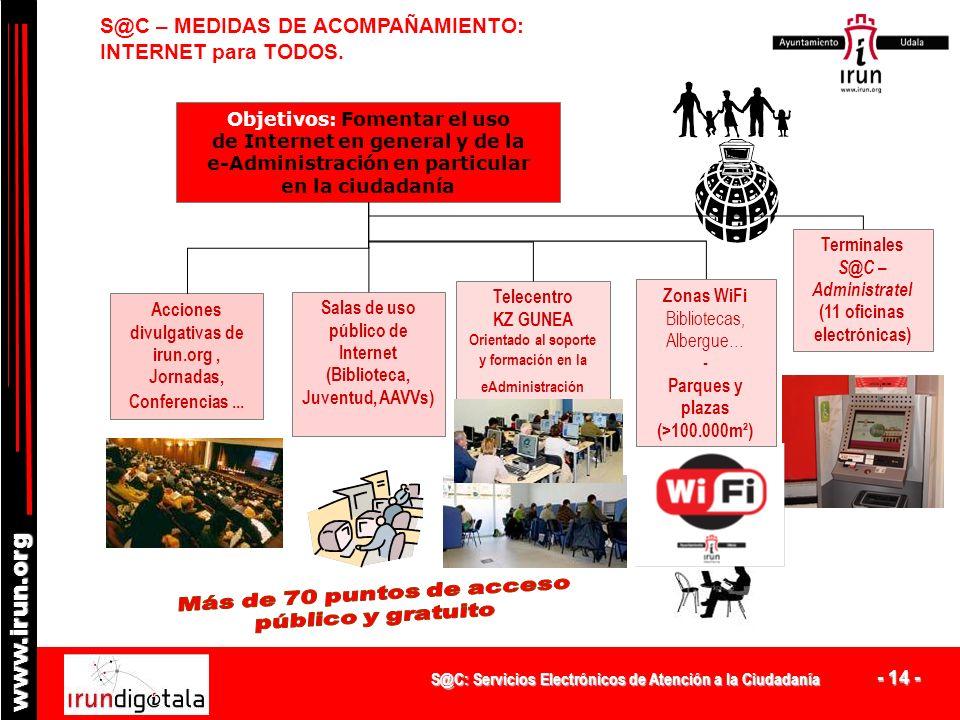 S@C – MEDIDAS DE ACOMPAÑAMIENTO: INTERNET para TODOS.