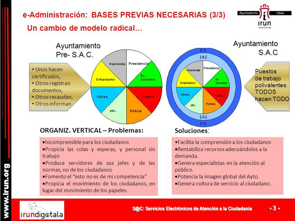 e-Administración: BASES PREVIAS NECESARIAS (3/3)