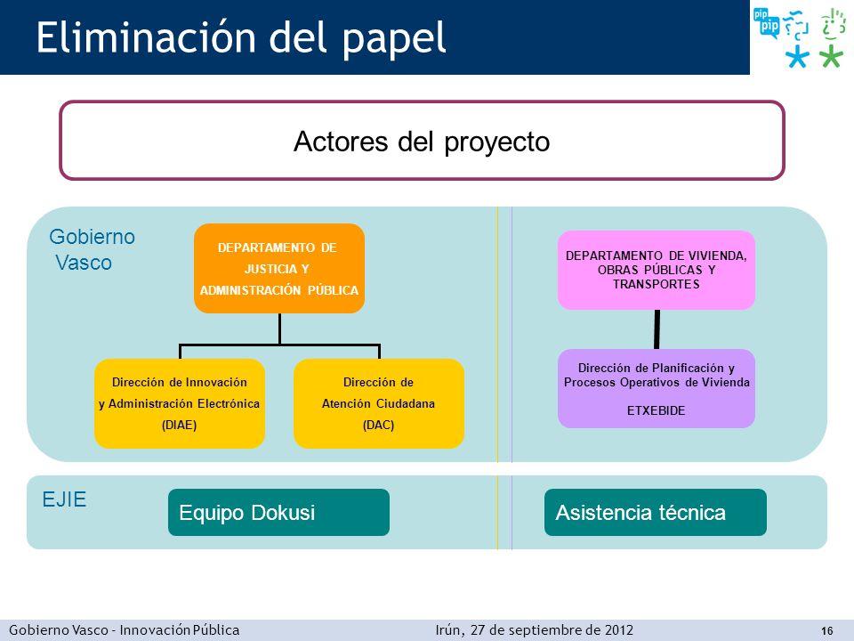 Eliminación del papel Actores del proyecto Gobierno Vasco EJIE