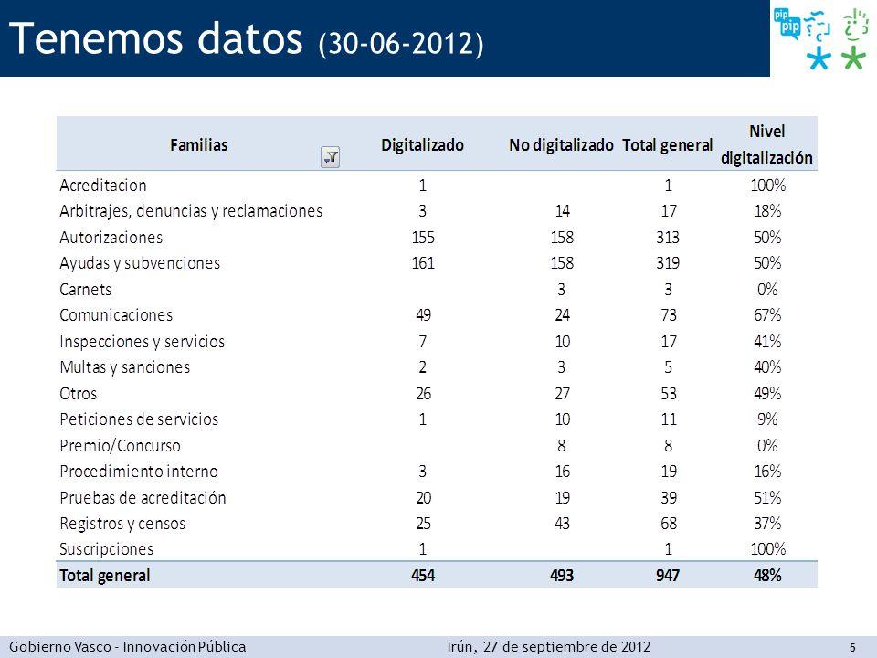 Tenemos datos (30-06-2012)