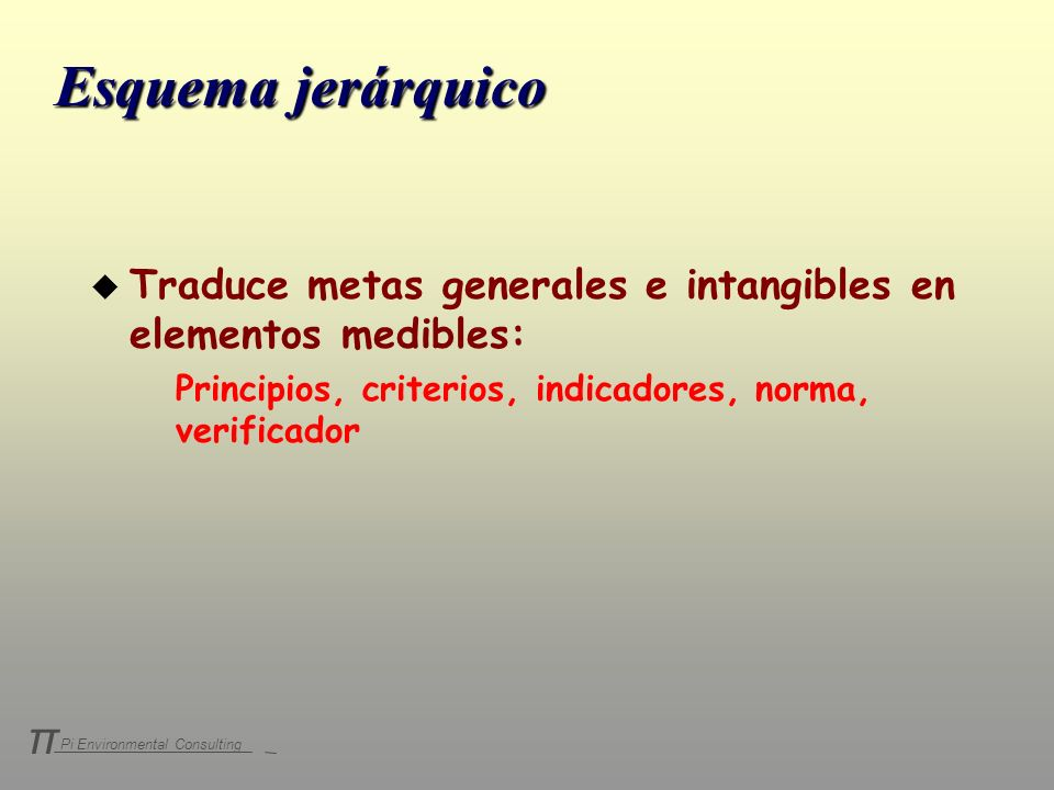 Esquema jerárquico Traduce metas generales e intangibles en elementos medibles: Principios, criterios, indicadores, norma, verificador.