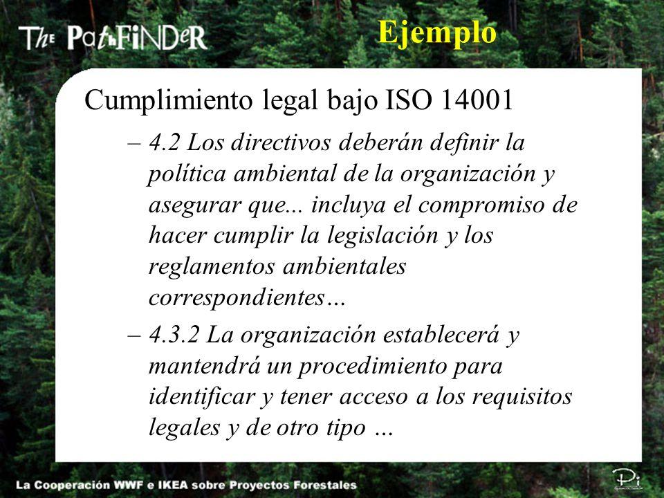 Ejemplo Cumplimiento legal bajo ISO 14001