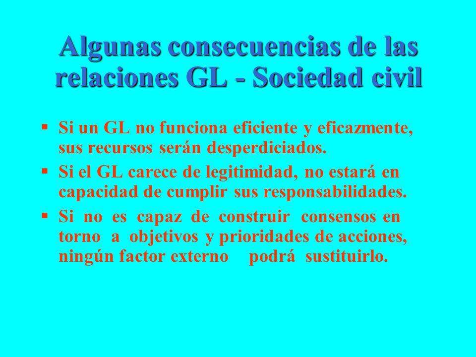 Algunas consecuencias de las relaciones GL - Sociedad civil