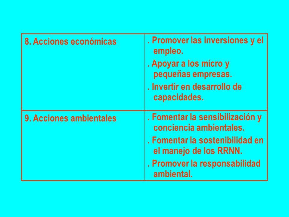 8. Acciones económicas . Promover las inversiones y el empleo. . Apoyar a los micro y pequeñas empresas.