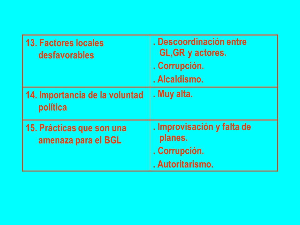 13. Factores locales desfavorables