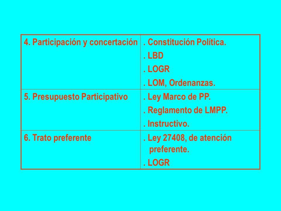 4. Participación y concertación