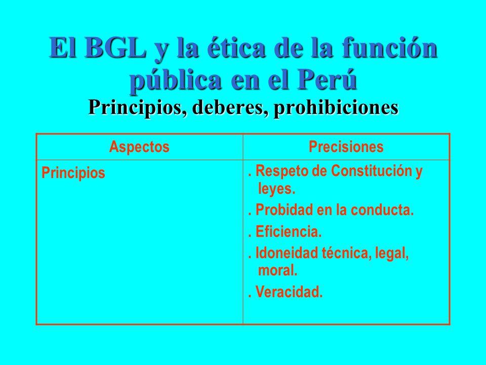 El BGL y la ética de la función pública en el Perú Principios, deberes, prohibiciones