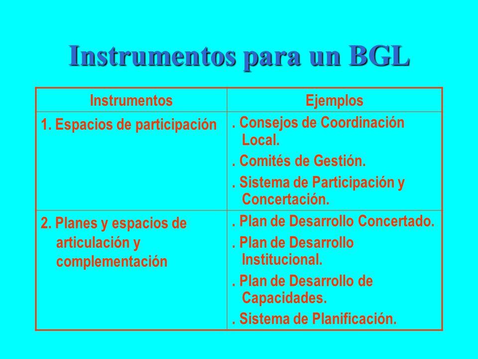 Instrumentos para un BGL