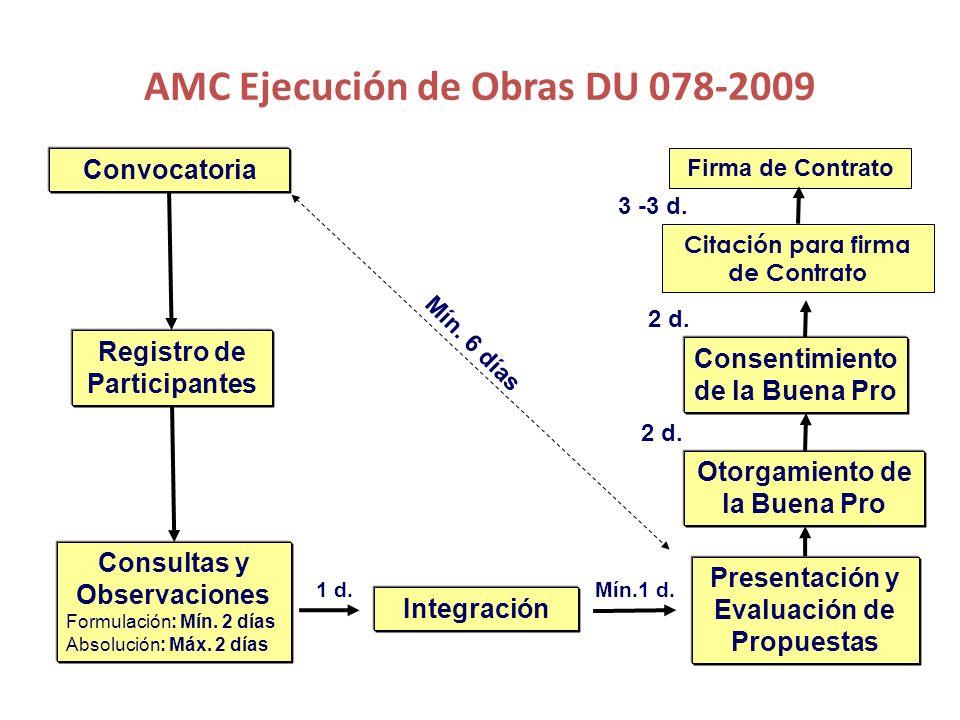 AMC Ejecución de Obras DU 078-2009