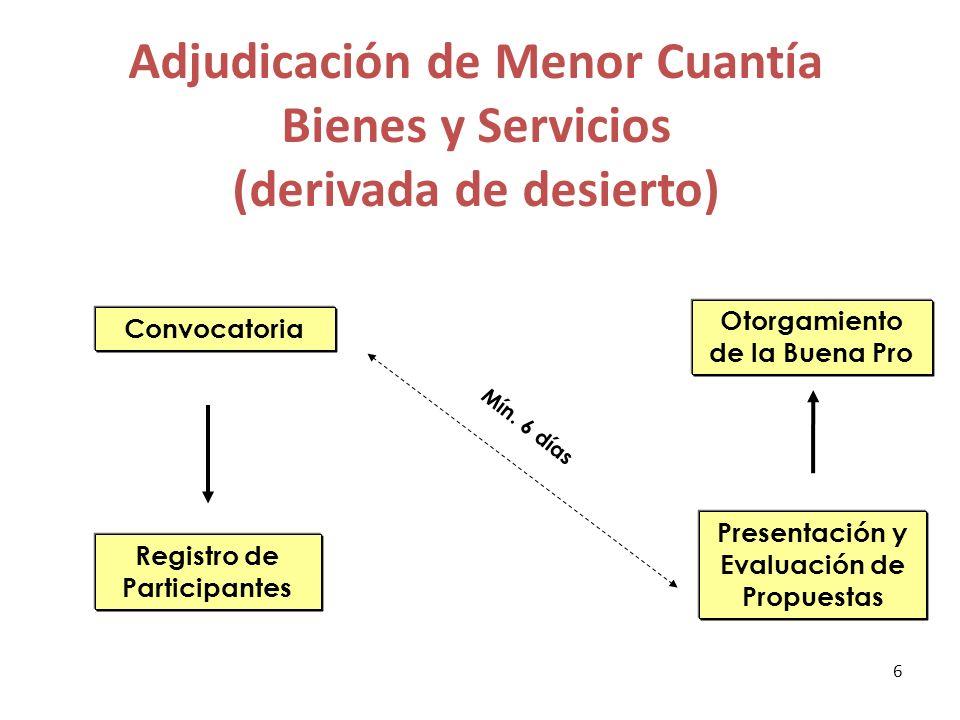 Adjudicación de Menor Cuantía Bienes y Servicios (derivada de desierto)
