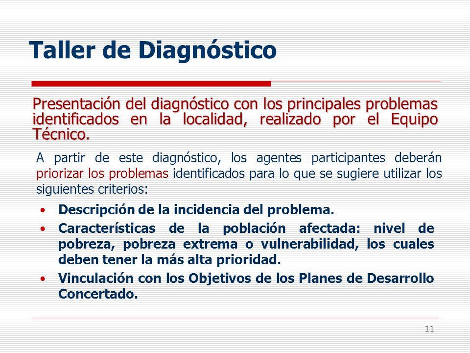 Taller de Diagnóstico Presentación del diagnóstico con los principales problemas identificados en la localidad, realizado por el Equipo Técnico.