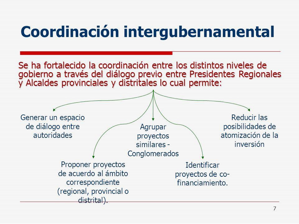 Coordinación intergubernamental