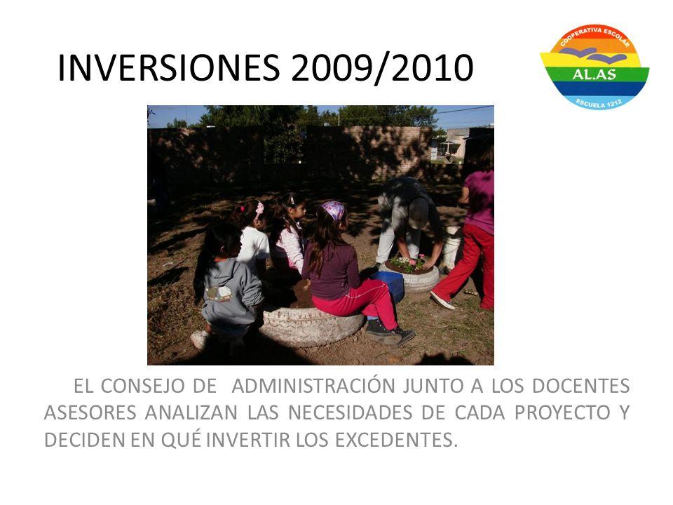 INVERSIONES 2009/2010