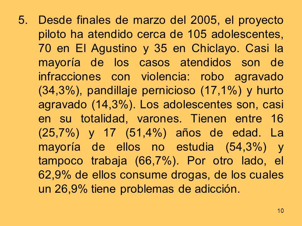 Desde finales de marzo del 2005, el proyecto piloto ha atendido cerca de 105 adolescentes, 70 en El Agustino y 35 en Chiclayo.