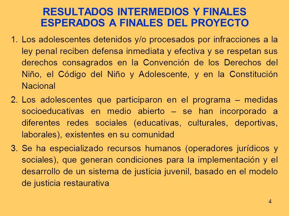 RESULTADOS INTERMEDIOS Y FINALES ESPERADOS A FINALES DEL PROYECTO