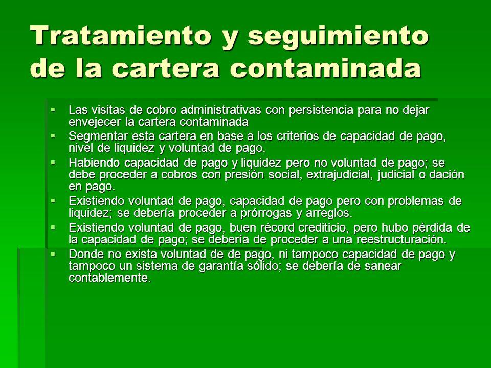 Tratamiento y seguimiento de la cartera contaminada