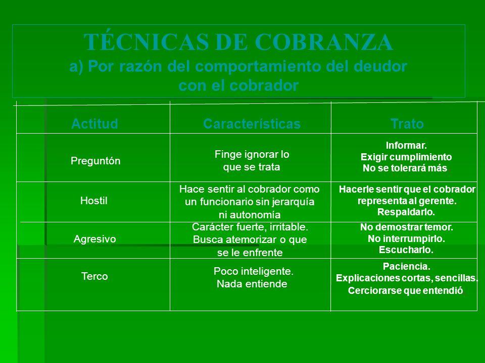 TÉCNICAS DE COBRANZA a) Por razón del comportamiento del deudor