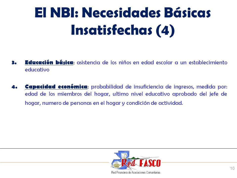 El NBI: Necesidades Básicas Insatisfechas (4)
