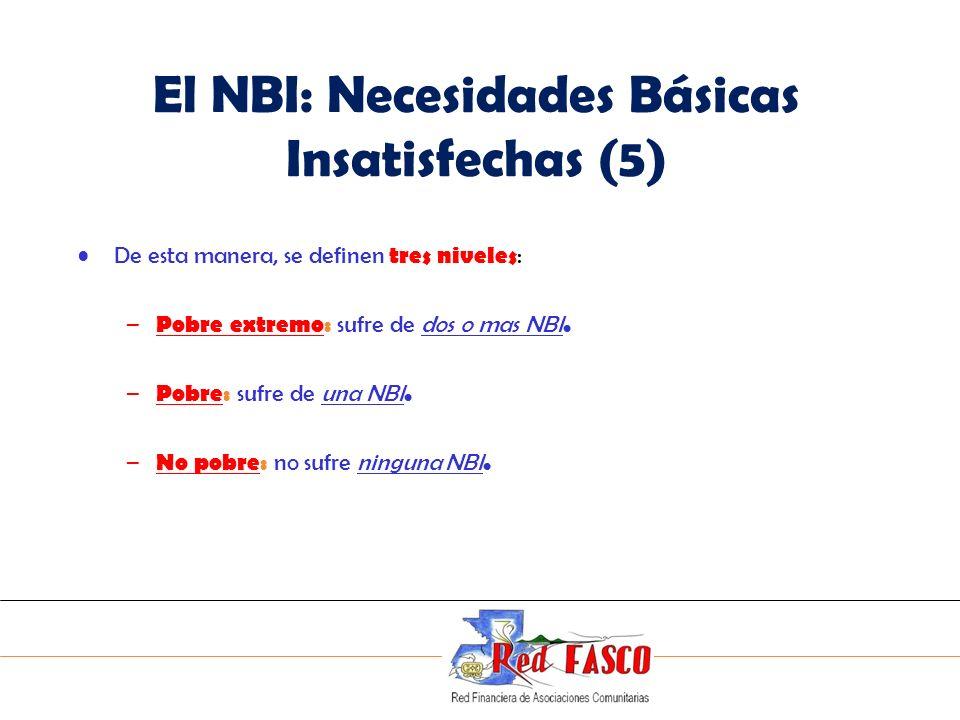 El NBI: Necesidades Básicas Insatisfechas (5)