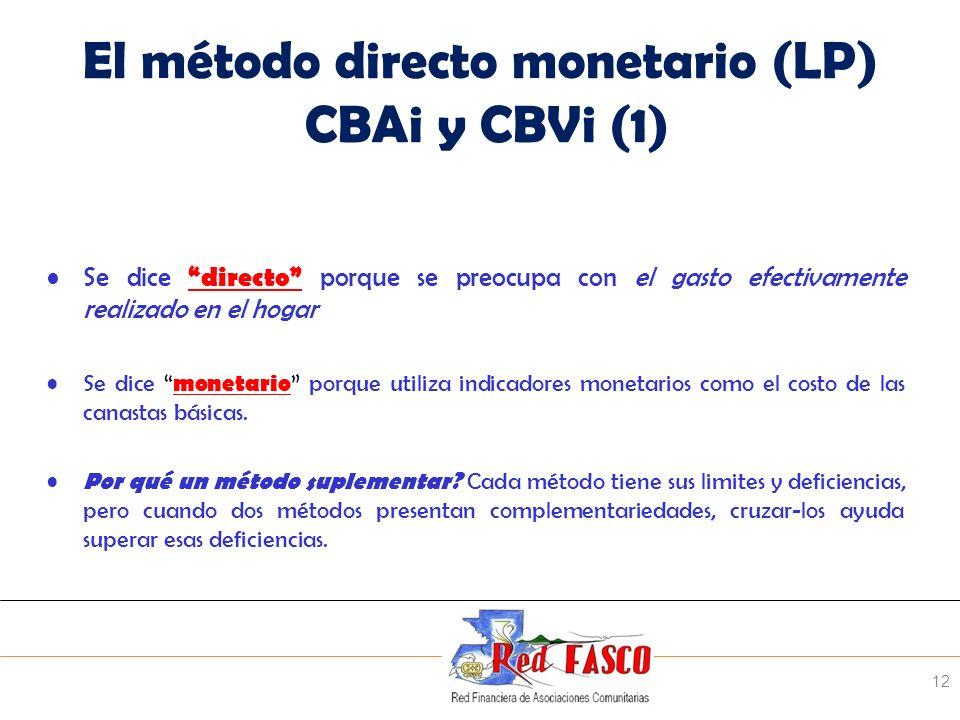 El método directo monetario (LP) CBAi y CBVi (1)