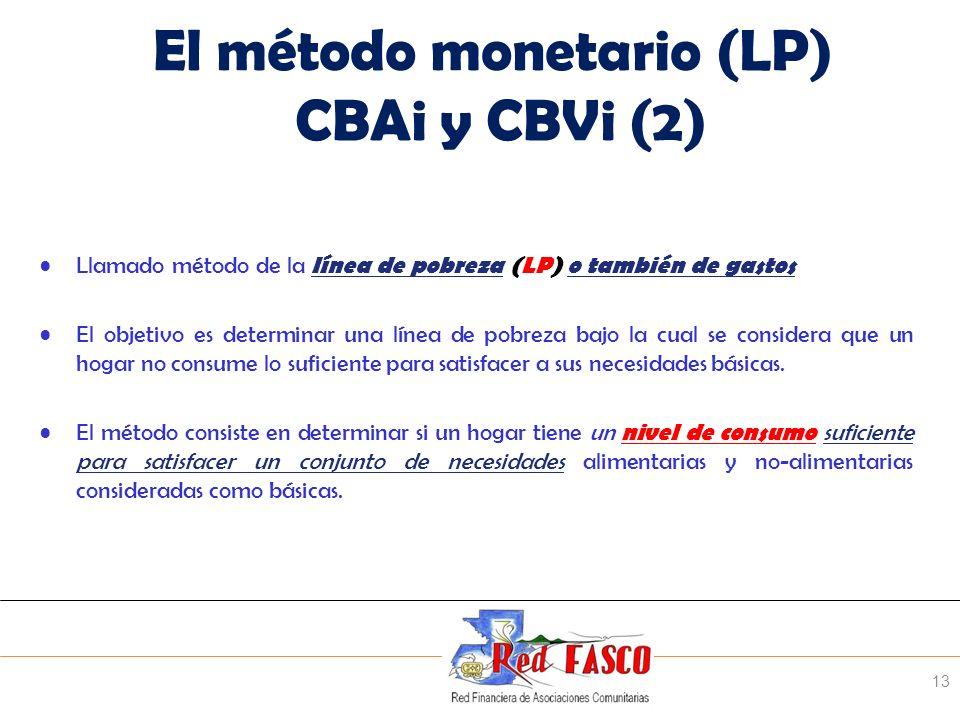 El método monetario (LP) CBAi y CBVi (2)