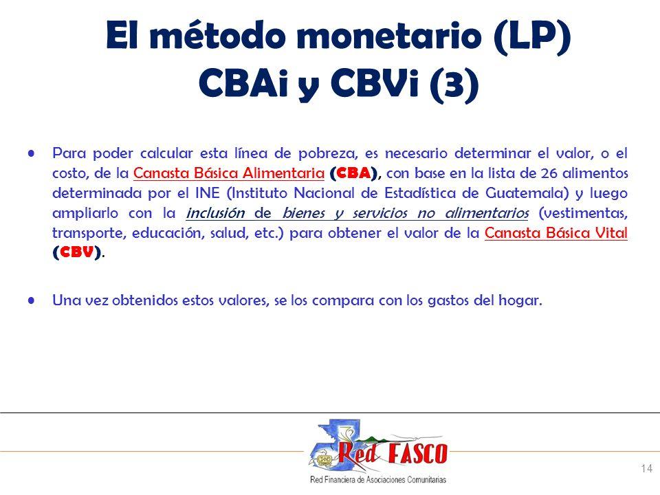 El método monetario (LP) CBAi y CBVi (3)