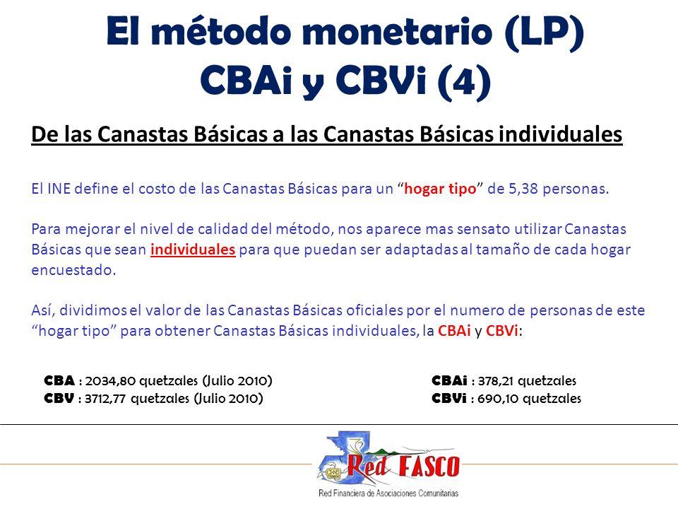 El método monetario (LP) CBAi y CBVi (4)