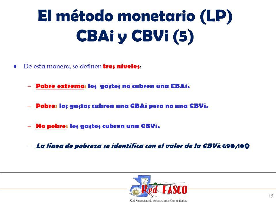El método monetario (LP) CBAi y CBVi (5)