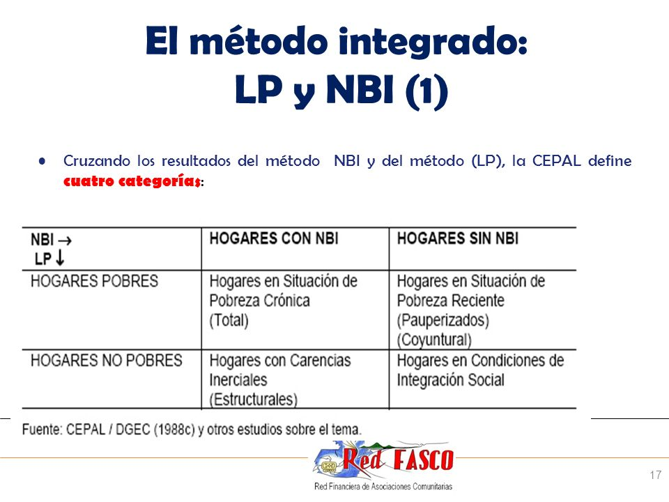 El método integrado: LP y NBI (1)