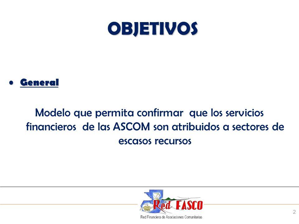 OBJETIVOS General. Modelo que permita confirmar que los servicios financieros de las ASCOM son atribuidos a sectores de escasos recursos.