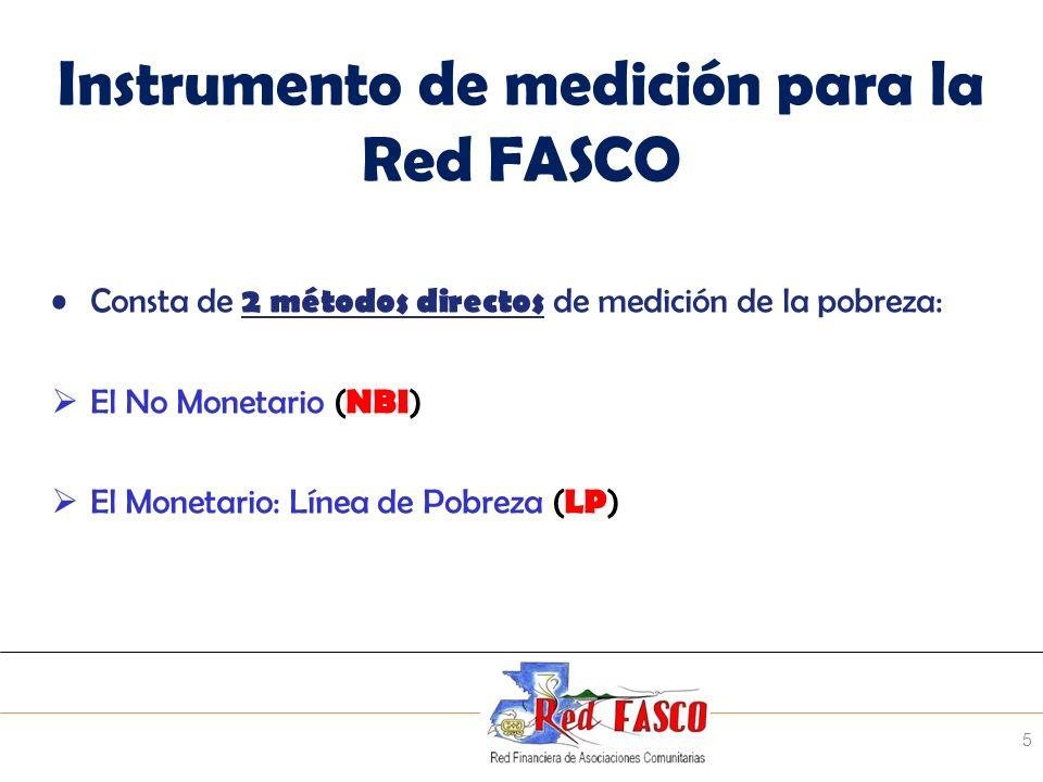 Instrumento de medición para la Red FASCO