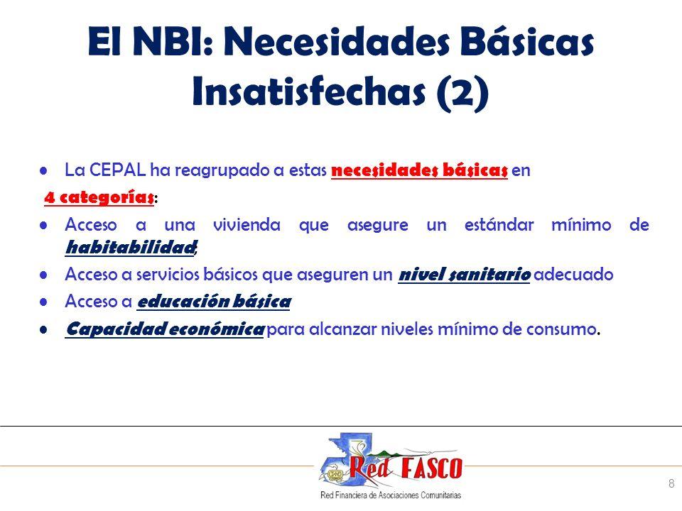 El NBI: Necesidades Básicas Insatisfechas (2)