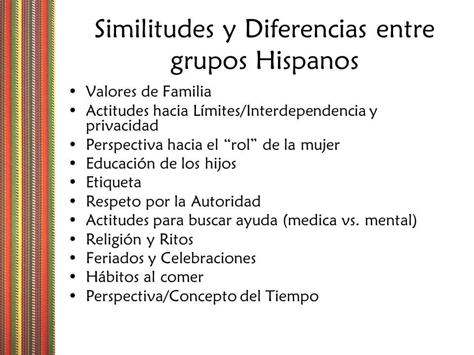 Similitudes y Diferencias entre grupos Hispanos