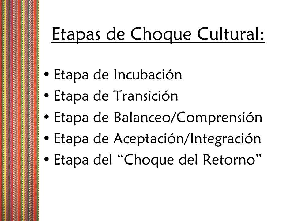 Etapas de Choque Cultural:
