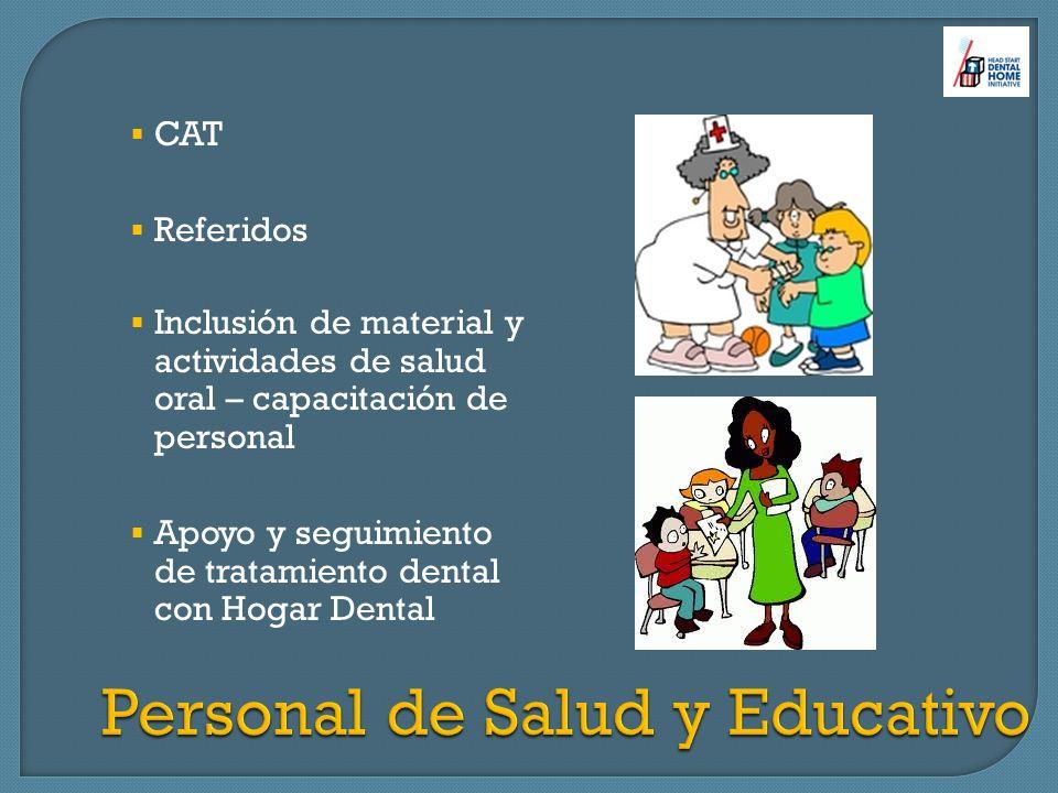 Personal de Salud y Educativo