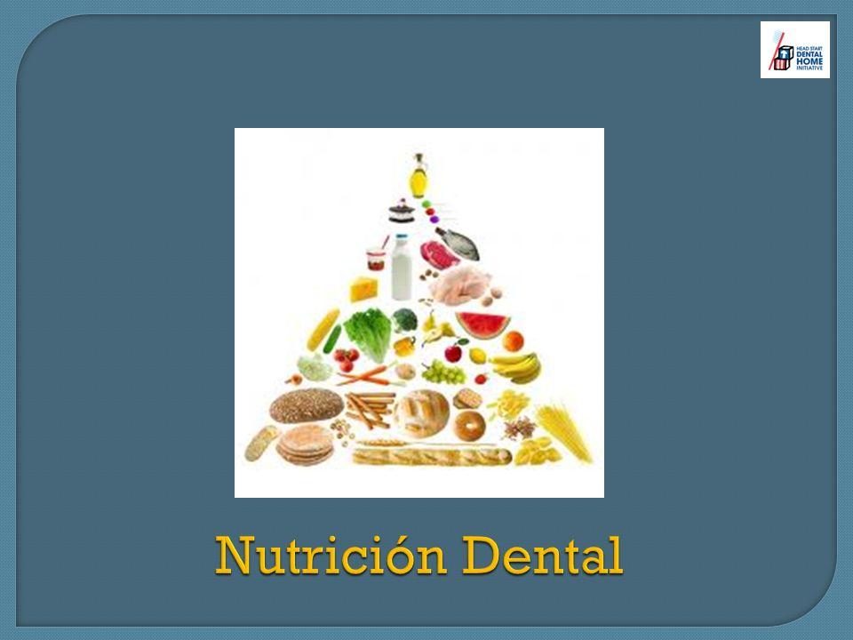Nutrición Dental