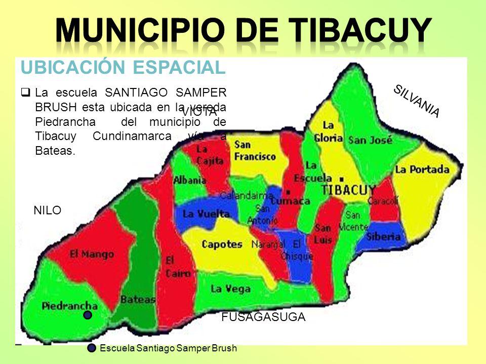 Municipio de tibacuy UBICACIÓN ESPACIAL