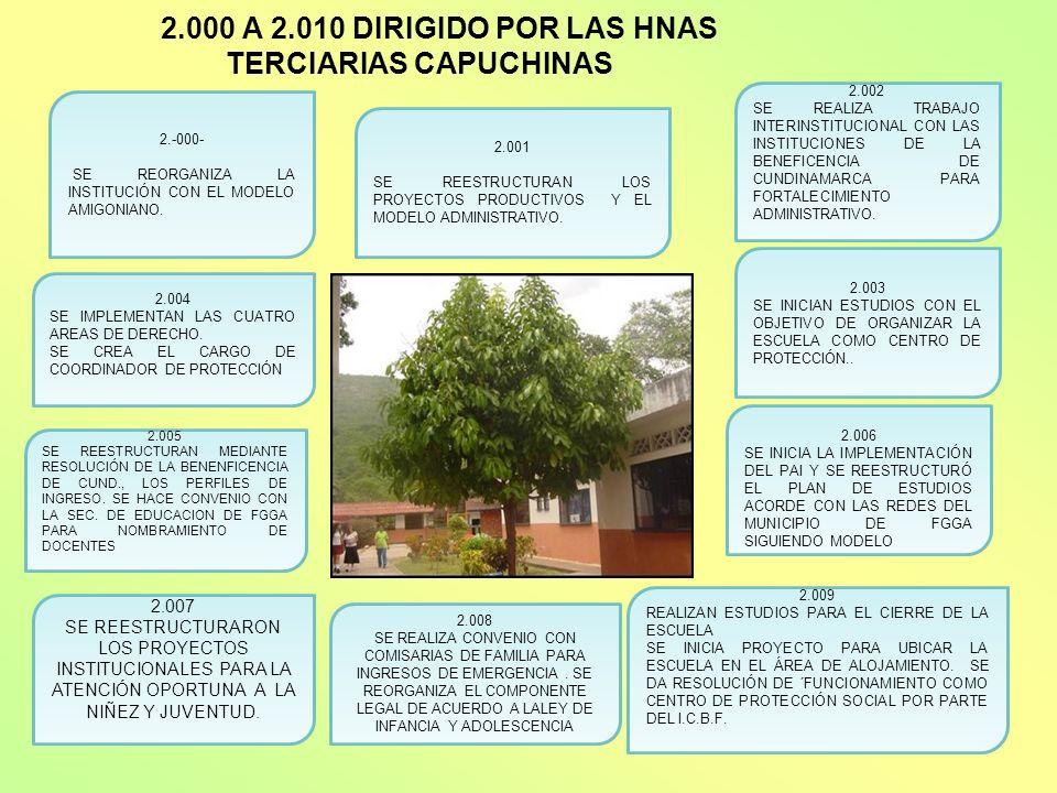 2.000 A 2.010 DIRIGIDO POR LAS HNAS TERCIARIAS CAPUCHINAS