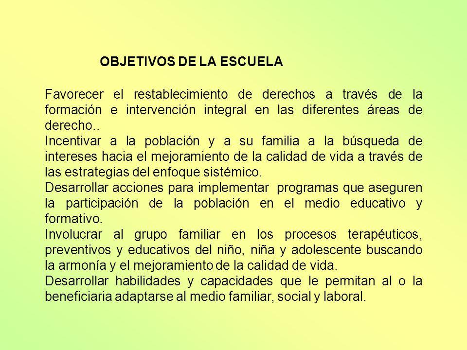 OBJETIVOS DE LA ESCUELA
