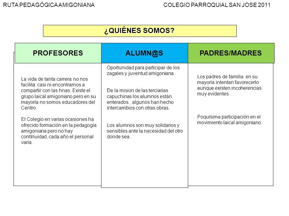 ¿QUIÉNES SOMOS PROFESORES ALUMN@S PADRES/MADRES